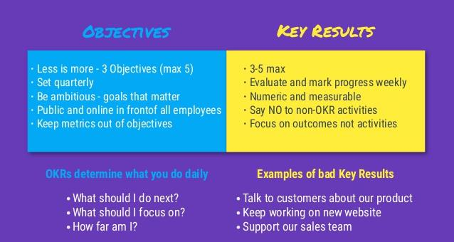 How OKRs Can Jumpstart Productivity at a Startup