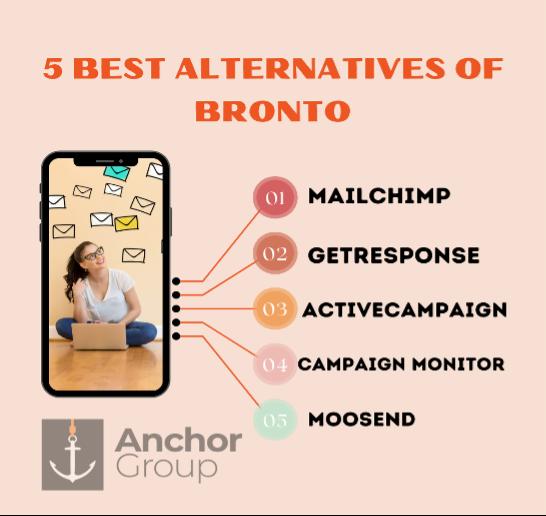 5 Best Alternatives to Bronto