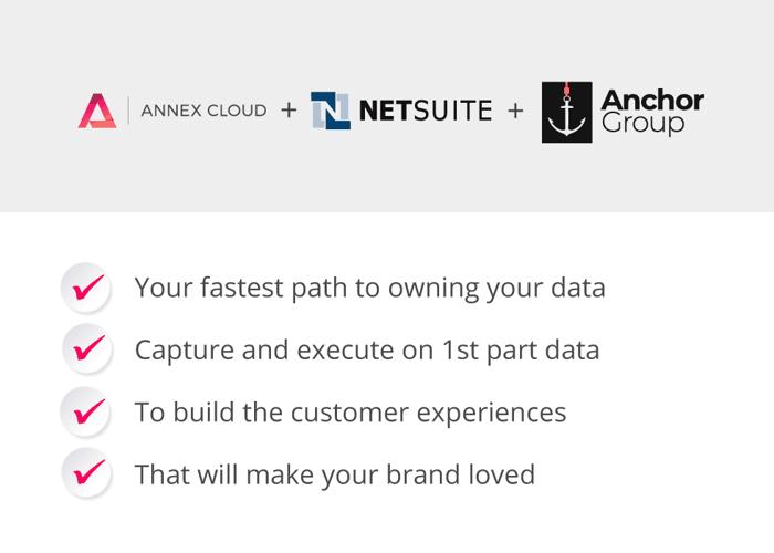 Annex Cloud Bullet Points
