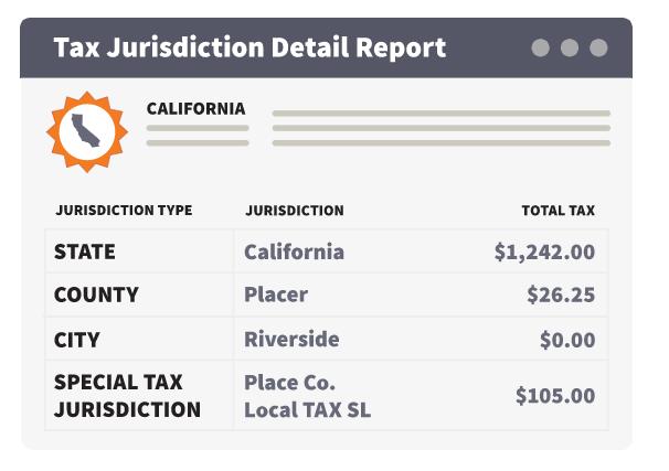 Tax jurisdiction detail report NetSuite Partner