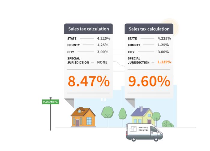 Avalara sales tax calculation comparison