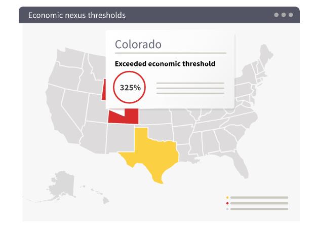 Economic thresholds graphic