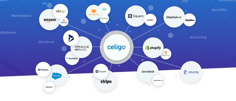 Celigo NetSuite Integrations