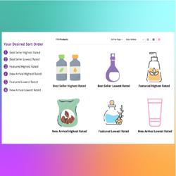 Click here for Compound Sorting app