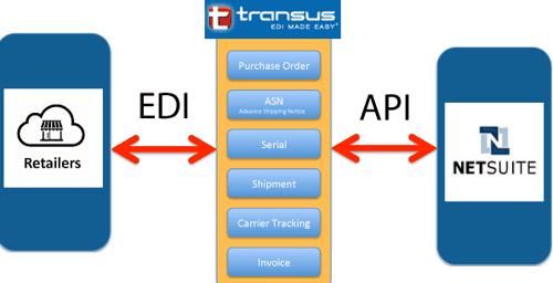 EDI integration NetSuite partner