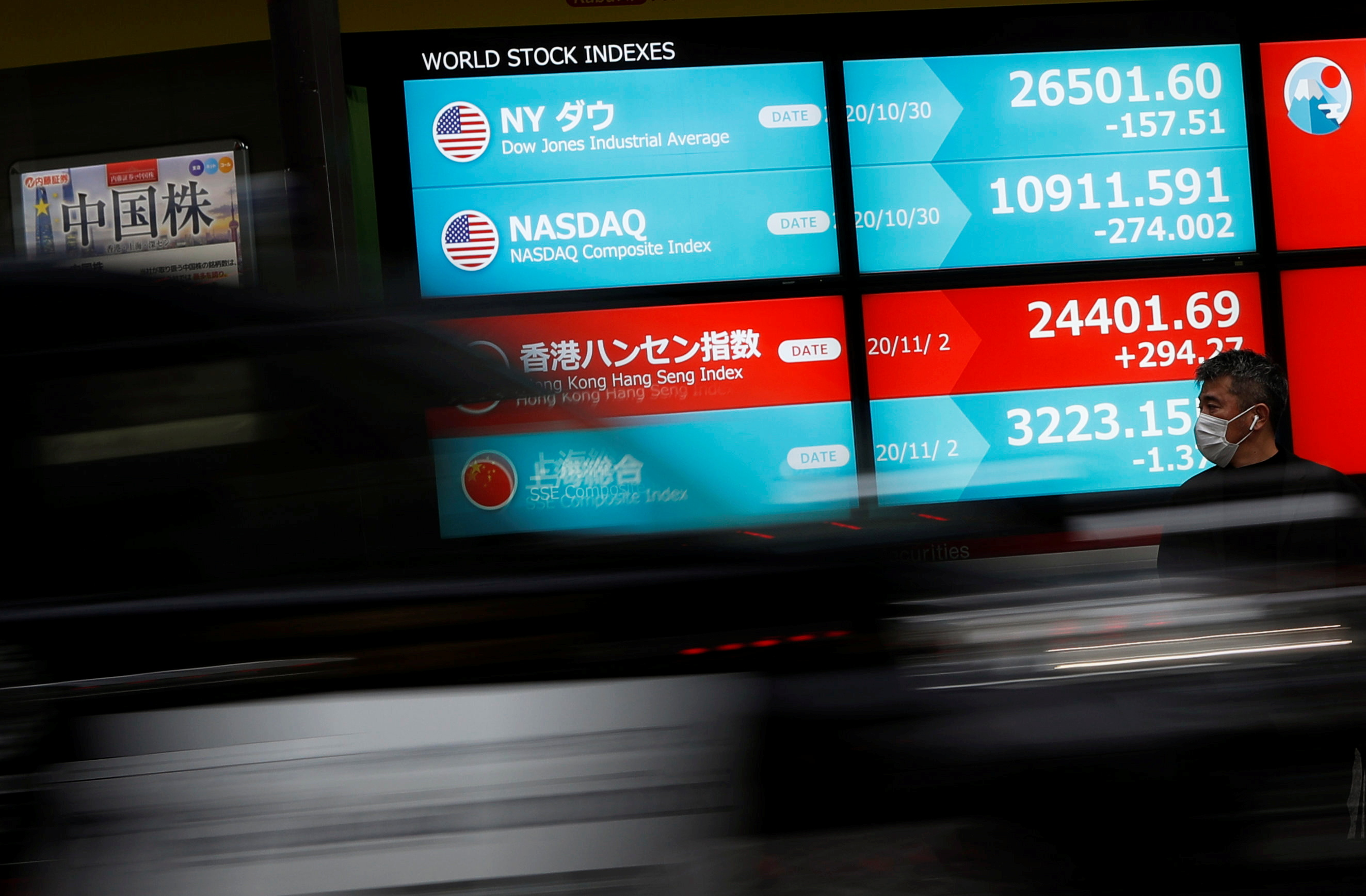 World stocks eye record highs as US election gridlock cuts policy risk