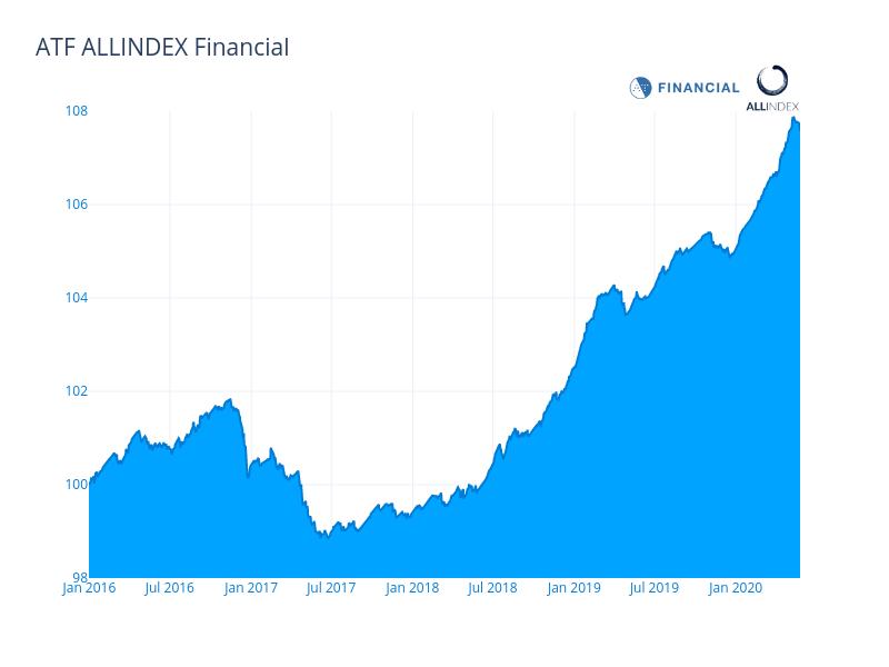 Coupon payments pare China bond gains