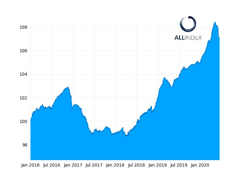 China bonds steady as investors mull stimulus signals