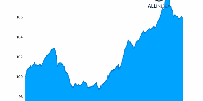 ATF indexes rise on industrial and bank gains