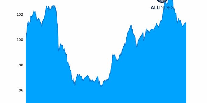 ATF indexes close mixed; PBoC makes 120bn yuan injection