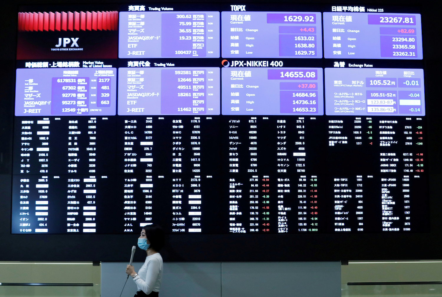 Reflation trade boosts as day trader volatility dies
