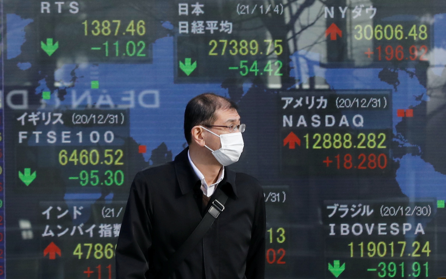 Risk market stabilises on manageable inflation comment