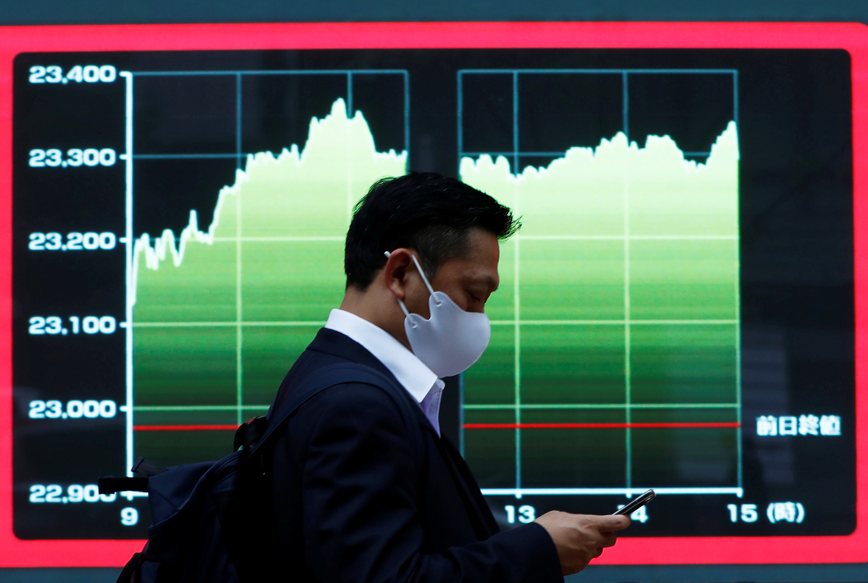 Global investors keep powder dry as US election gets tight