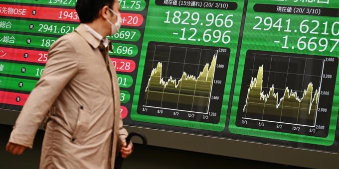 Asian markets mixed amid US election uncertainty, Covid resurgence