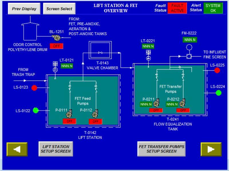 Control Screen Program