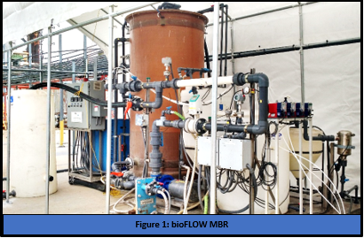 Pilots for Wastewater Treatment
