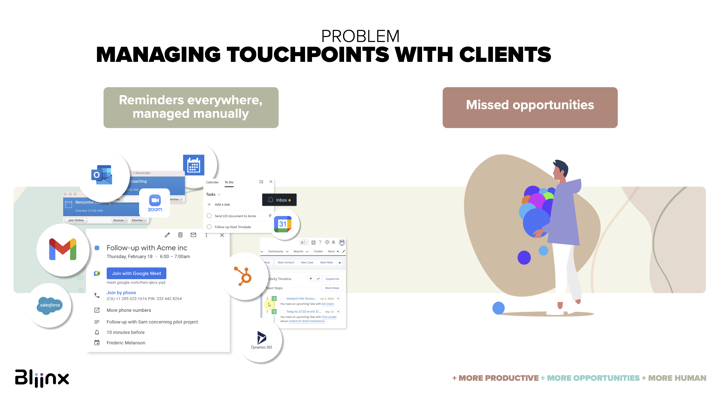 Managing touch points with prospects across lots of tools