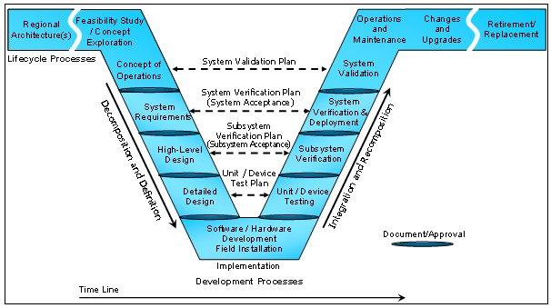 Data Pipeline Design Considerations