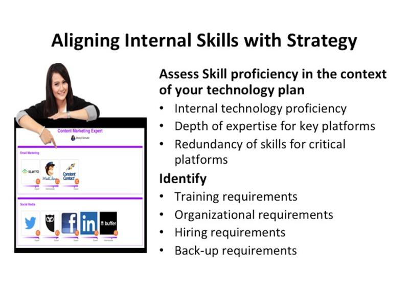 Aligning Internal Skills with Strategy