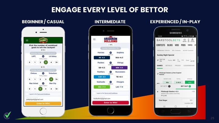 Chalkline Sports sports betting personalization