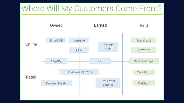 Chalkline webinar customer map
