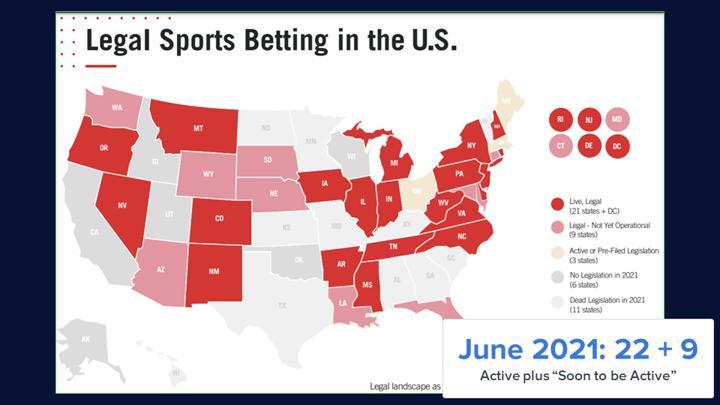 Chalkline webinar legal sports betting in US