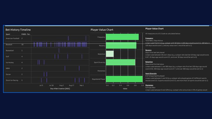 Chalkline webinar slide - collect data