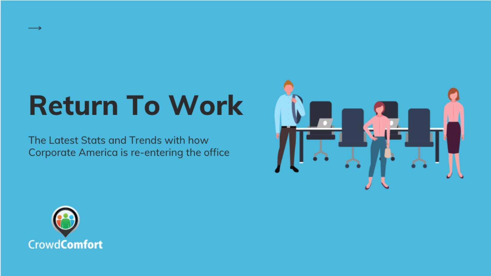 Return to Workplace Strategies Webinar