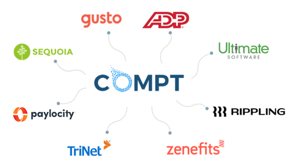 compt payroll integrations