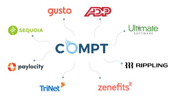 compt data integrations