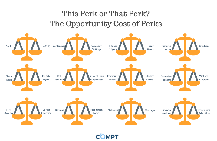 opportunity cost associated with employee perks