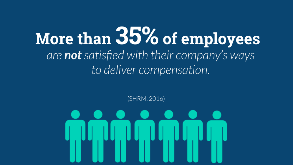 employee_compensation_dissatisfaction_perks_statistics