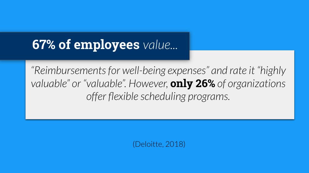 employee perks flexible schedules statistics