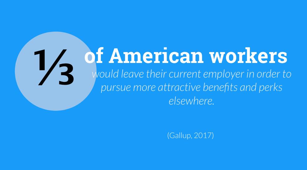 employee perks benefits statistics