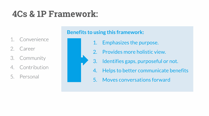 perks framework 4cs and 1p