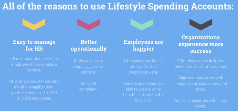 Benefits of Lifestyle spending accounts