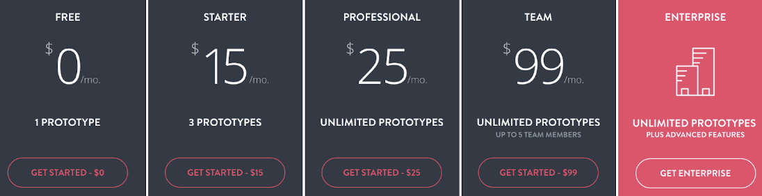 InVision pricing plan