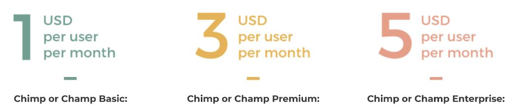 Chimp or champ pricing plan