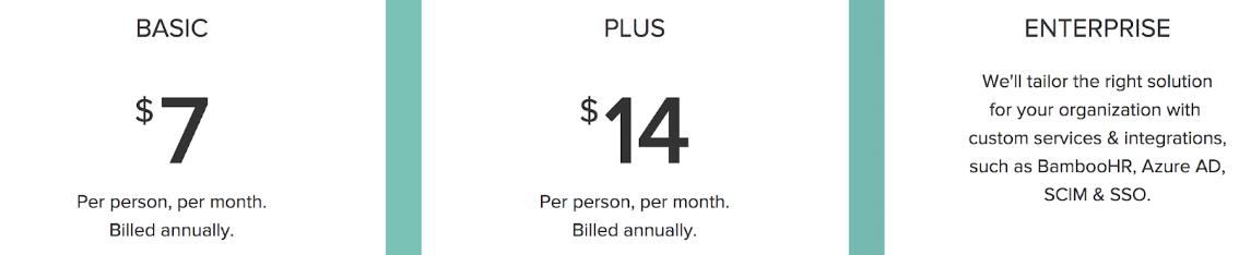 15Five pricing plan