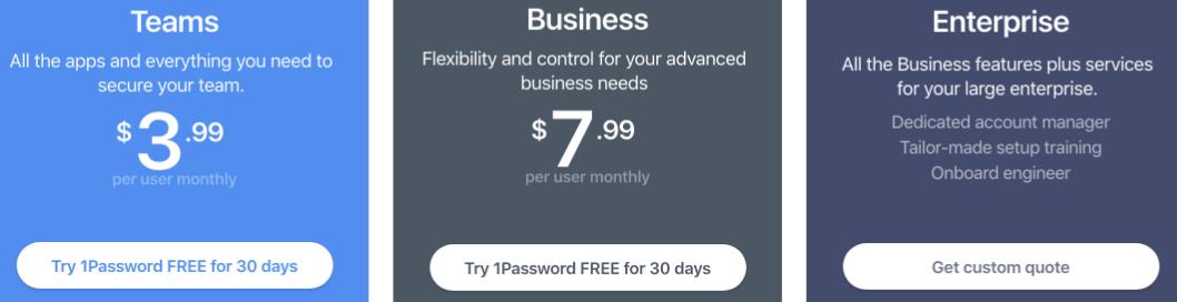 1Password pricing plan