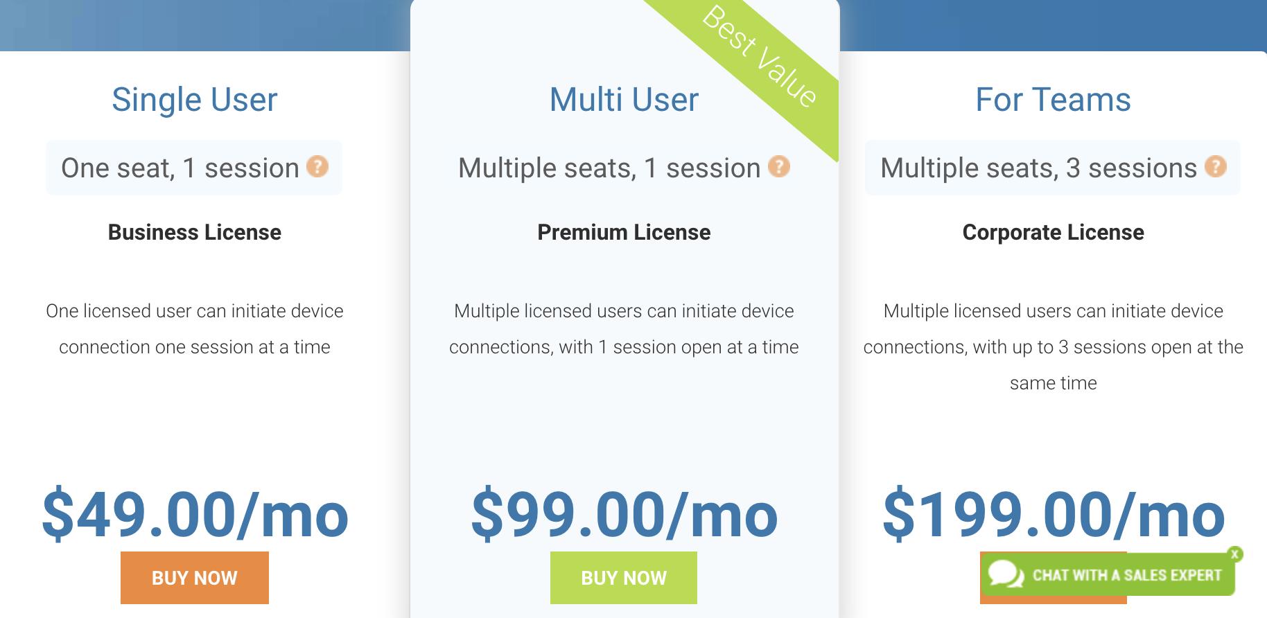TeamViewer pricing plan
