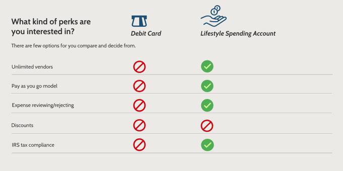 Debit Card vs. Lifestyle Spending Accounts: An Honest Comparison