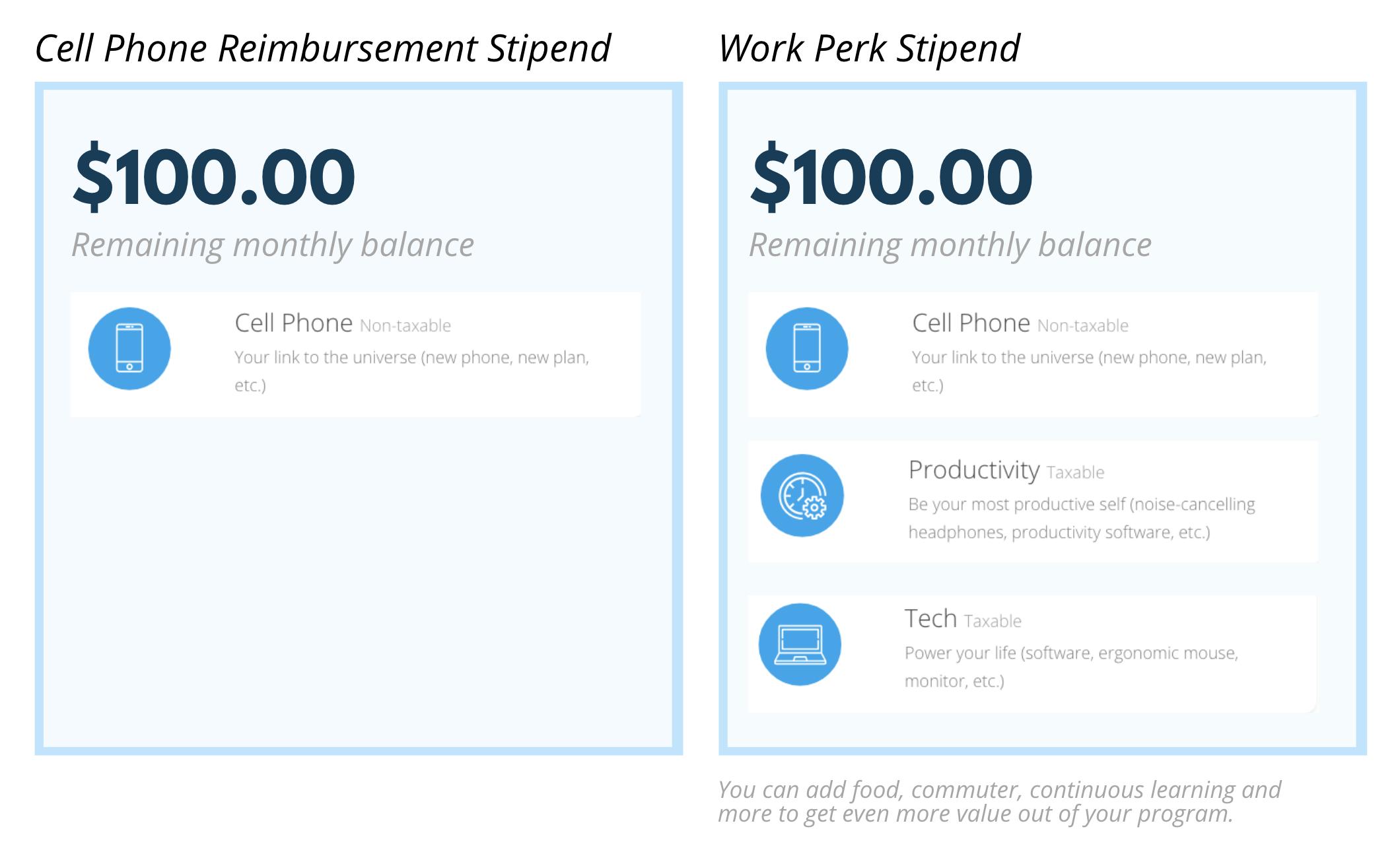 cell phone reimbursement stipend options