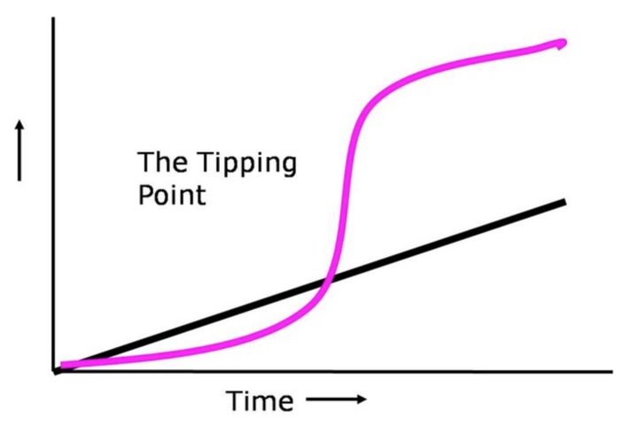 the perks tipping point