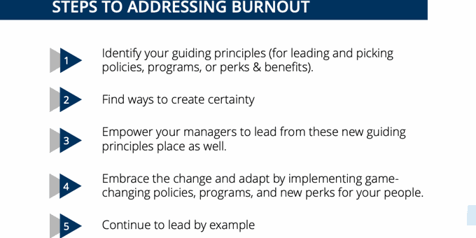How HR Can Address Employee Burnout [5 Steps]