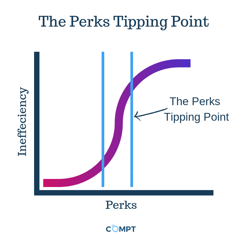 perks tipping point