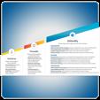 Data Protection Beyond Antivirus and Firewalls