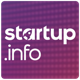 Startup .Info Interview with Rob Simopoulos of Defendify