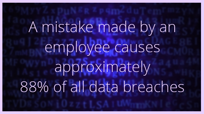 The Role of Human Error in Cybersecurity Breaches