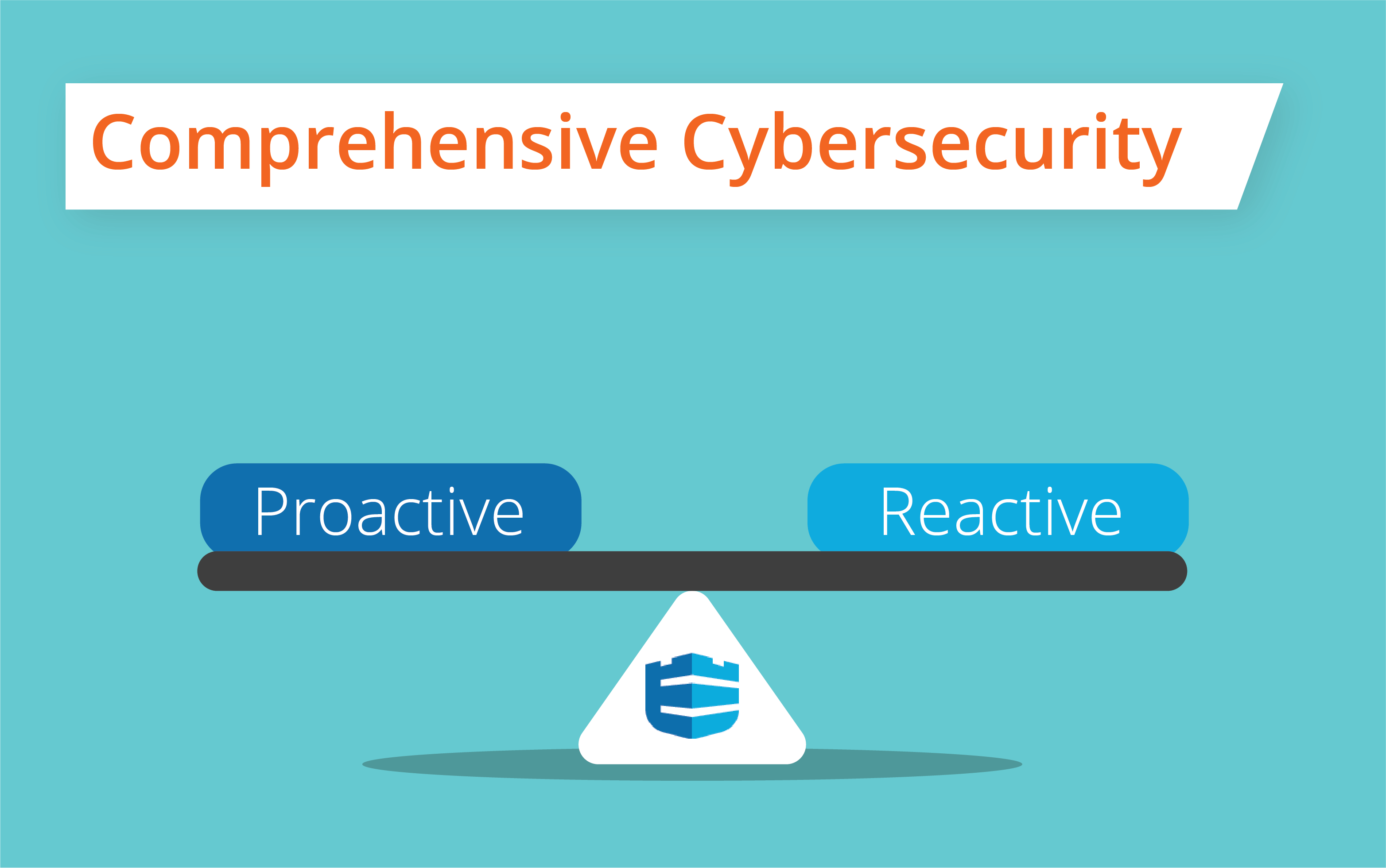 Comprehensive Cybersecurity: Balance of Proactive and Reactive St